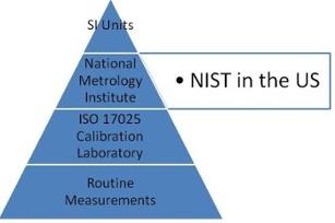 Traceability_Pyramid.jpg